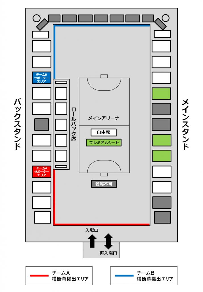 小田原C応援幕掲出位置